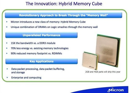 Micron Hybrid Memory Cube