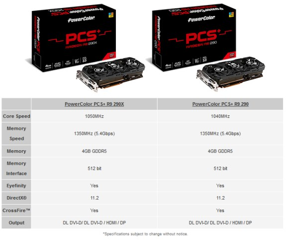 PowerColor PCS+ graphics cards CES