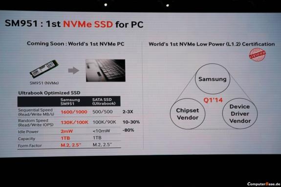 Samsung NVMe