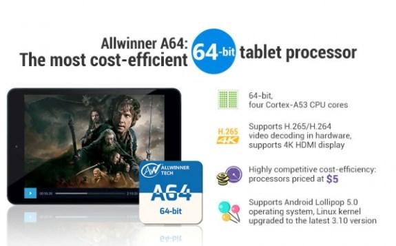 Allwinner A64