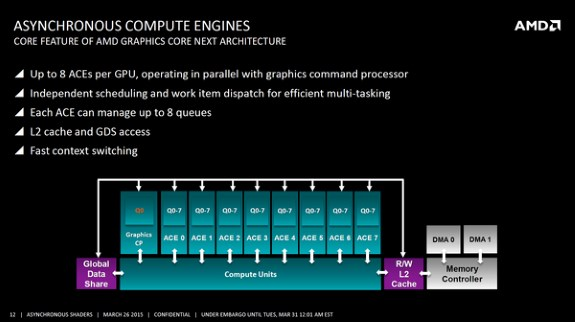AMD Asynchronous Compute Engines