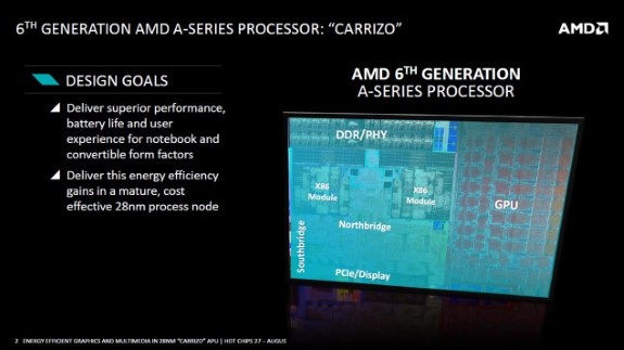 AMD Carrizo Hot Chips conference