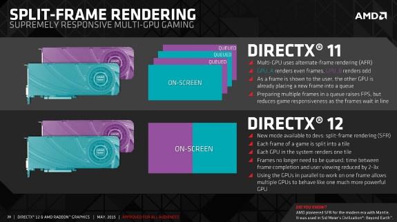AMD on DX12