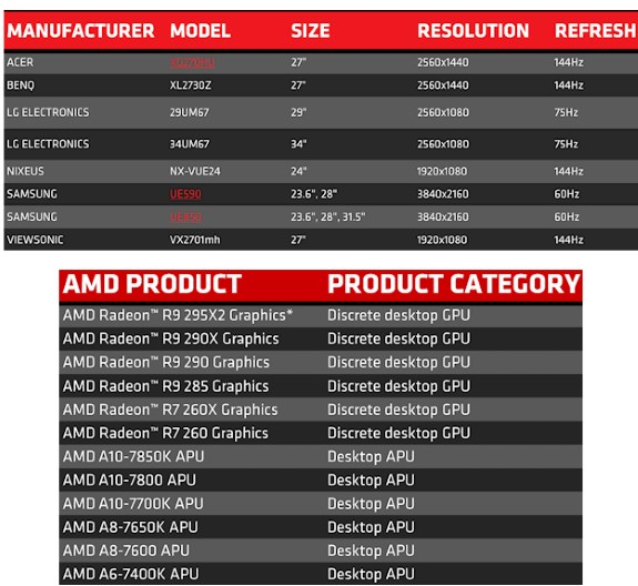 AMD FreeSync launch details