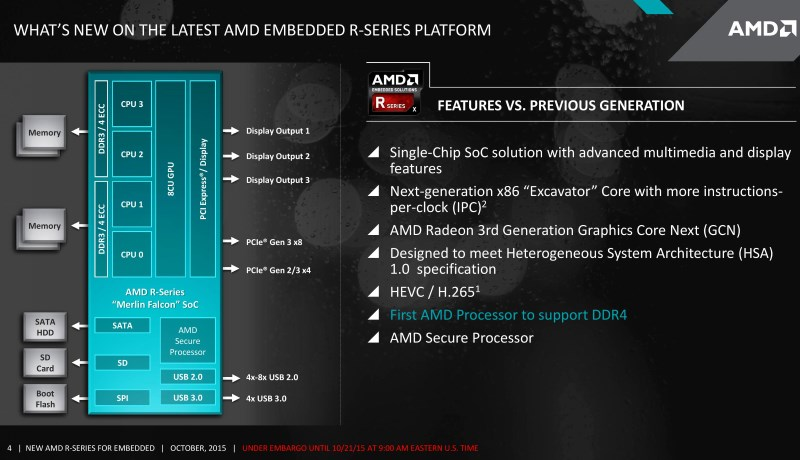 AMD Merlin Falcon