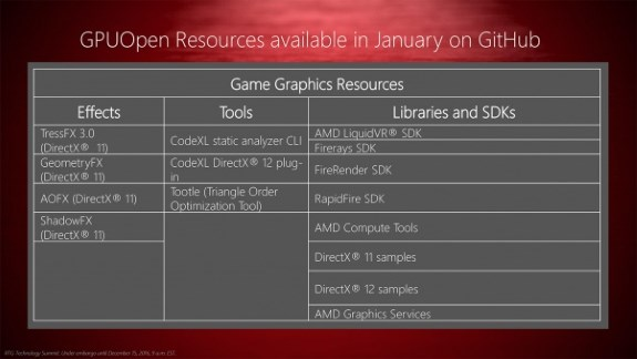 AMD GPUOpen tools