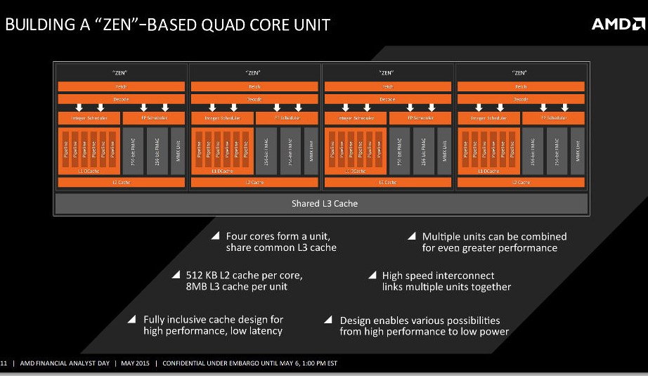 AMD quad core design