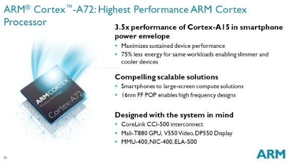 ARM Cortex-A72 specifications