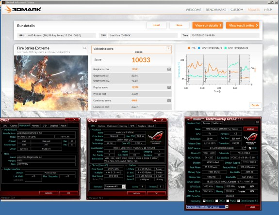 LN2 fully unlocked STRIX Fury