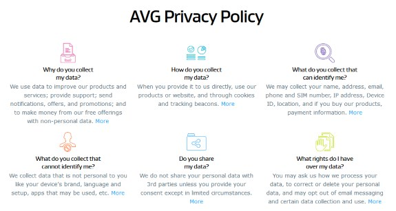 AVG privacy policy changes