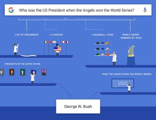 Google getting smarter