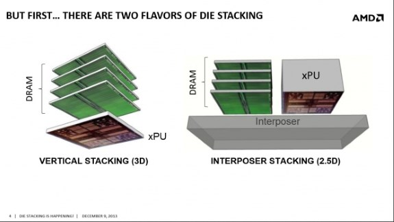 HBM slide from AMD
