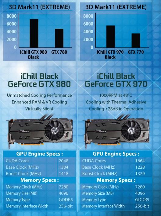 Inno3D iChill Black Series GeForce GTX 980 and GTX 970 Accelero Hybrid S