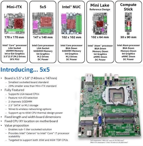 Intel 5x5