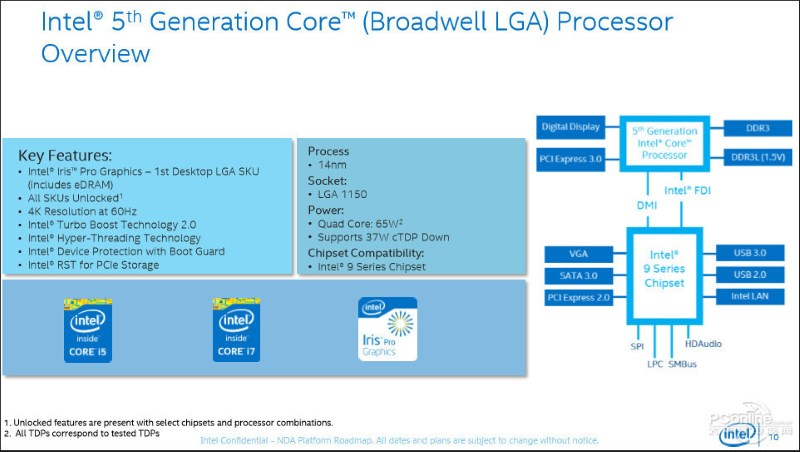 Intel Broadwell features