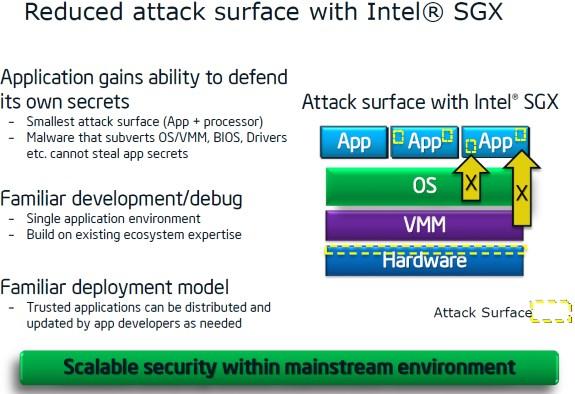 Intel Skylake SGX