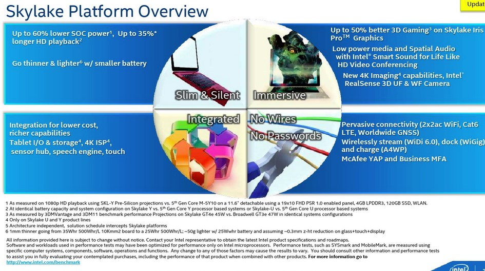Intel Skylake features of platform