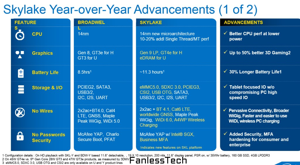 Intel Skylake slide