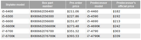 first Skylake pricing for preorders