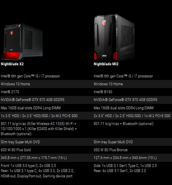 MSI Nightblade X2 and MI2 specs