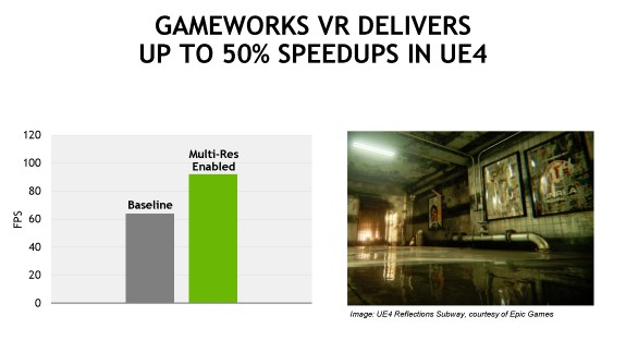 NVIDIA GameWorks VR UE4 performance