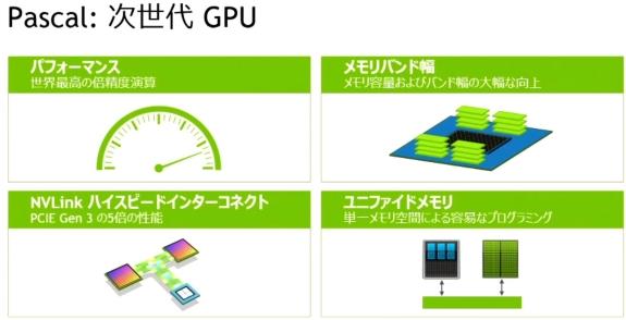 NVIDIA Pascal GTC Japan slide
