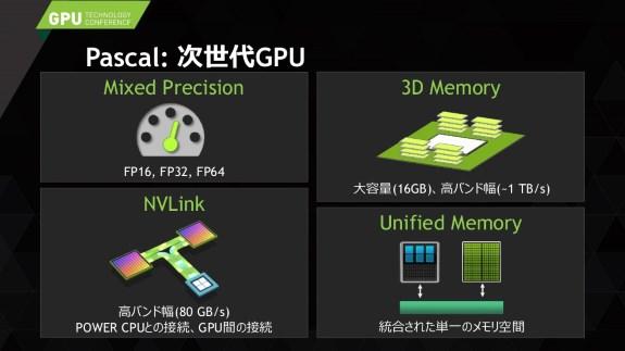 NVIDIA Pascal feature slide