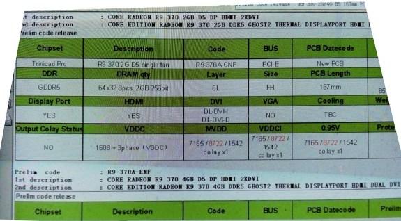 XFX Radeon R9 370 Core