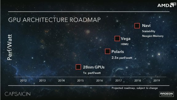 AMD GPU roadmap GDC