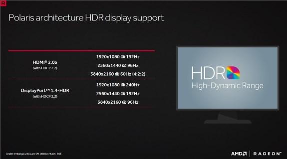 No 10bpc HDR on AMD