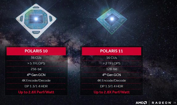 AMD Polaris slide