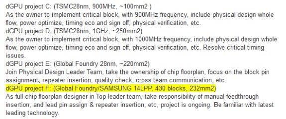 AMD Polaris die size leak