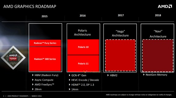 AMD 2016 2018 GPU roadmap