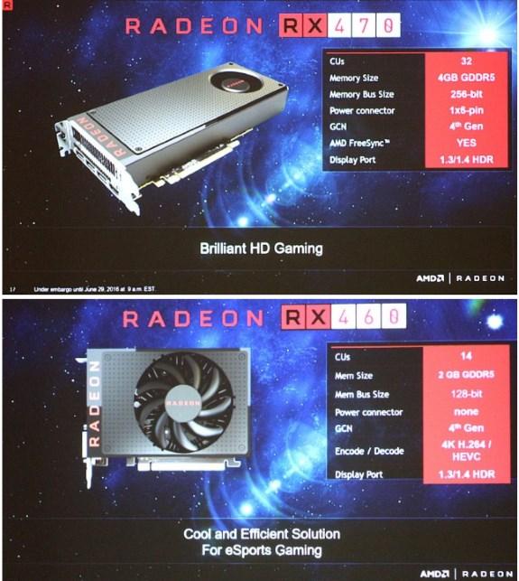 Radeon RX 460 and 470 specs