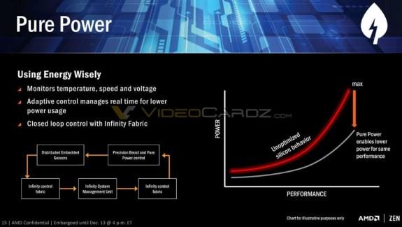 AMD Ryzen slides