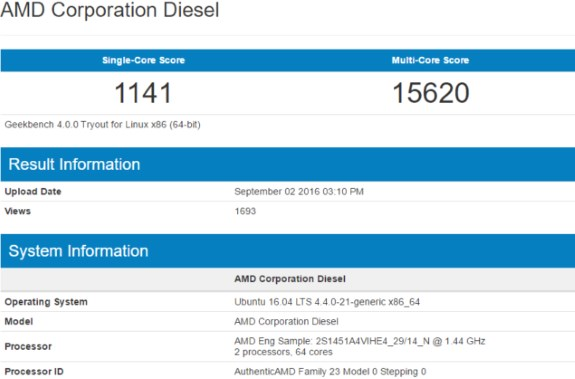 AMD GeekBench Naples benches