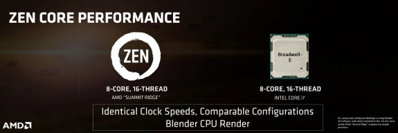 AMD Blender perf