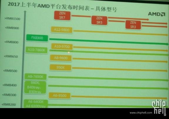 AMD Zen series