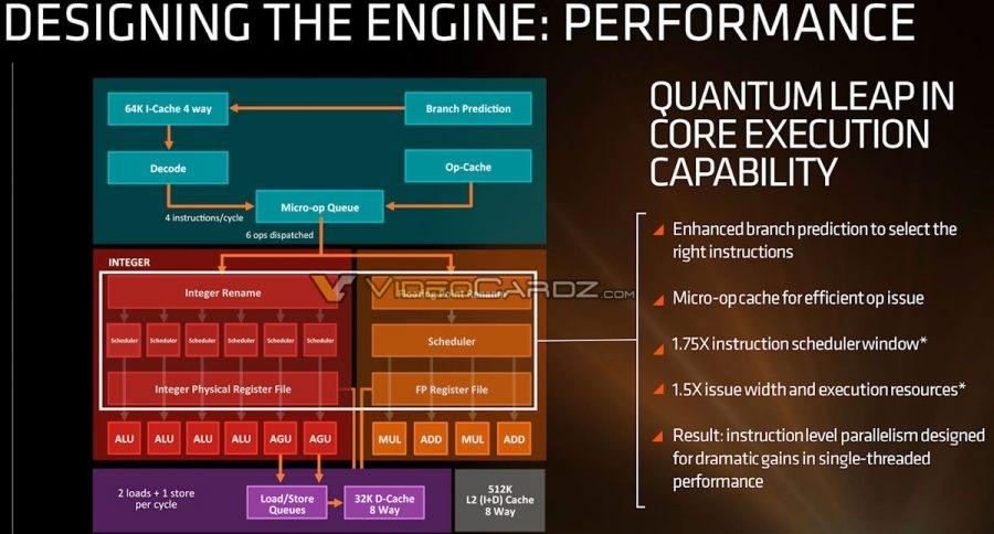 AMD teases more Zen details today