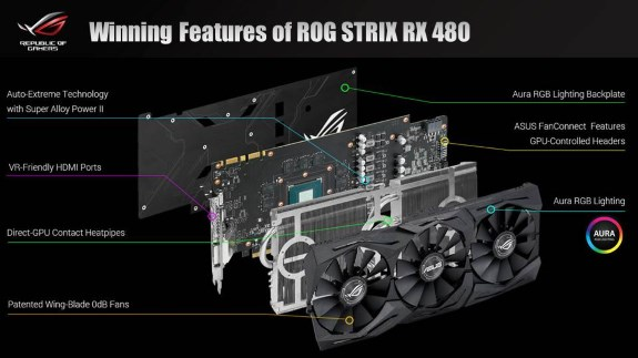 STRIX RX 480