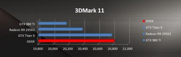 ASUS ROG laptop faster than Titan X