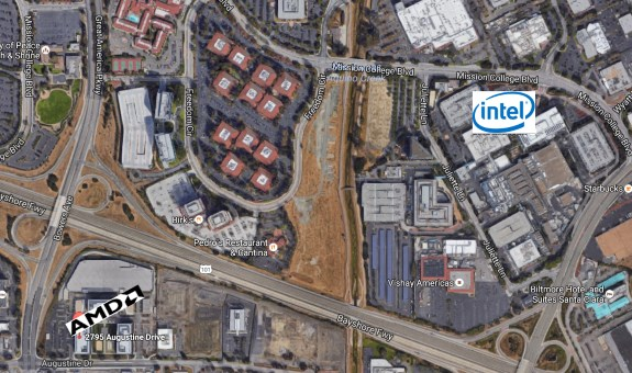 AMD and Intel HQs