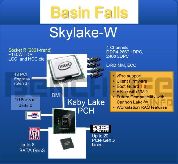 Intel Skylake W