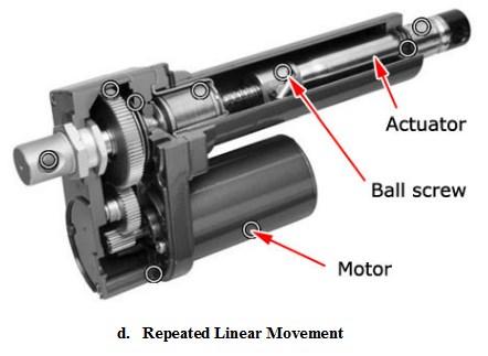 Linear Actuator Design Pdf