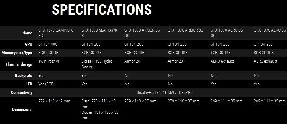 MSI GTX 1070 specs