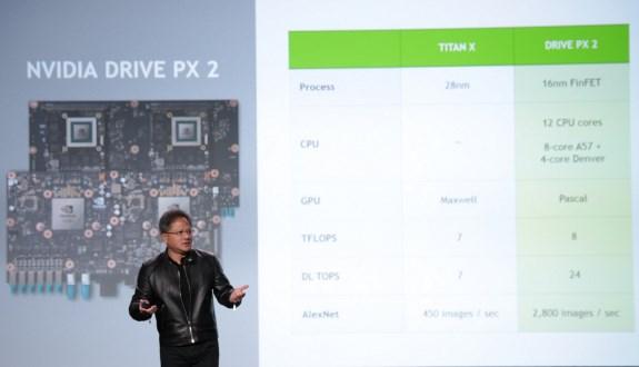 NVIDIA Drive PX 2