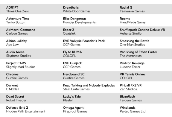 Oculus Rift game lineup at launch