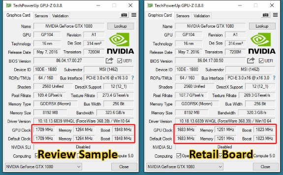 TechPowerUp investigation of ASUS and MSI cheating