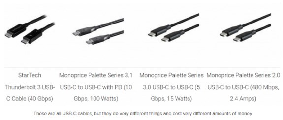 USB Type C cables