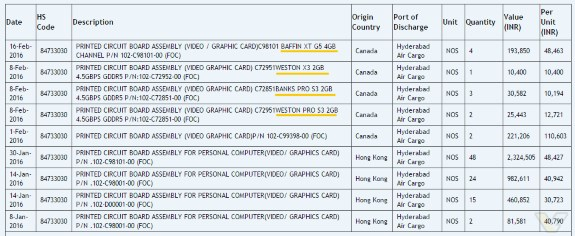 AMD shipping manifest